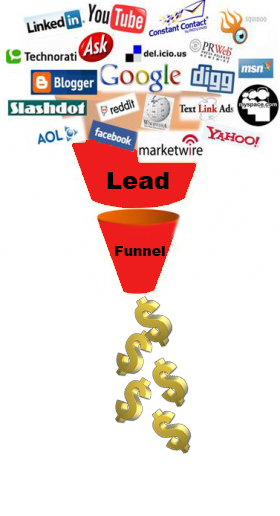 How to Find Home Based Business Leads